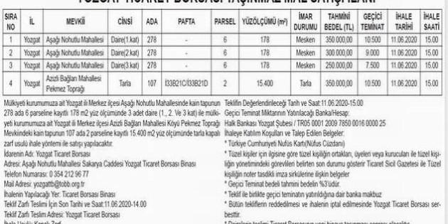 Yozgat Ticaret Borsası Taşınmaz Mal Satışı İlanı